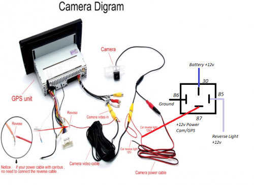 reverse camera and relay wiring diagram